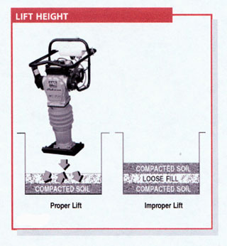 lift height
